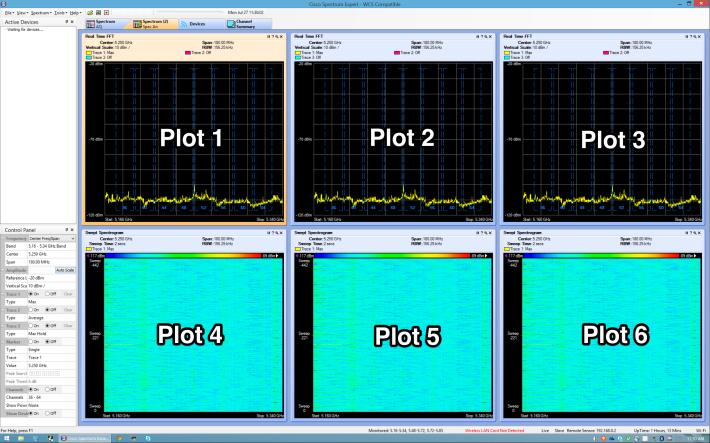 06 plot IDs