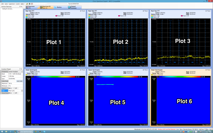 13 All plots configured